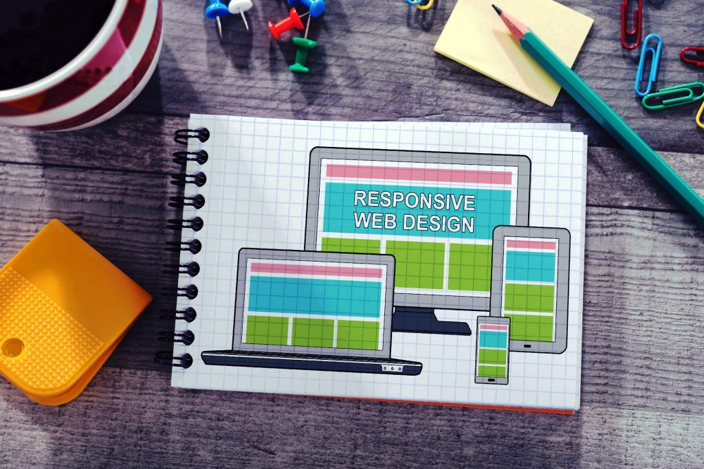 Responsive web design optimizes websites for all device types and orientations.